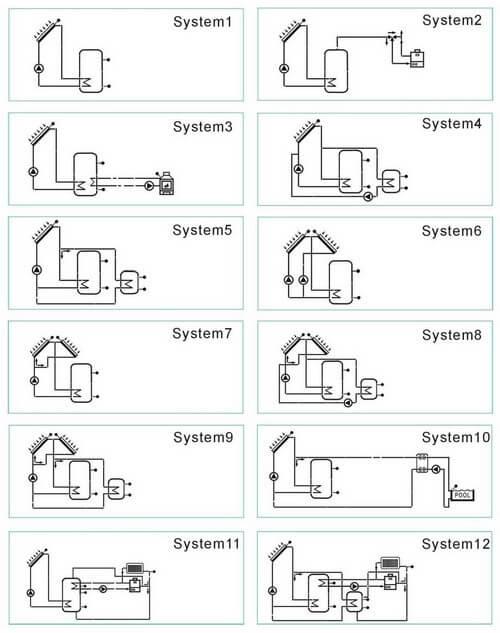 SR618C6 working principle drawing